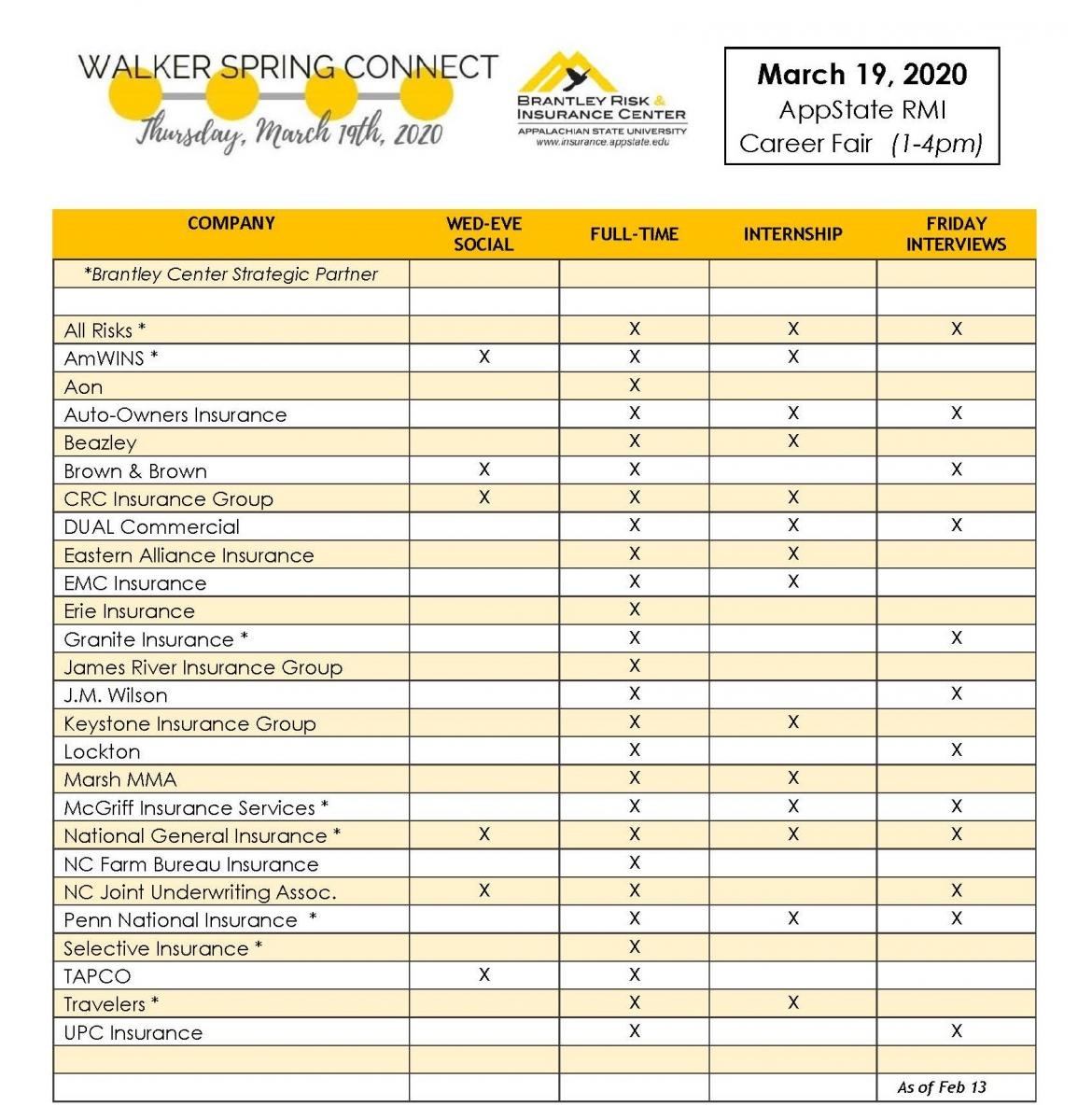 spring_2020_rmi_registered_companies_table_format_13.jpg